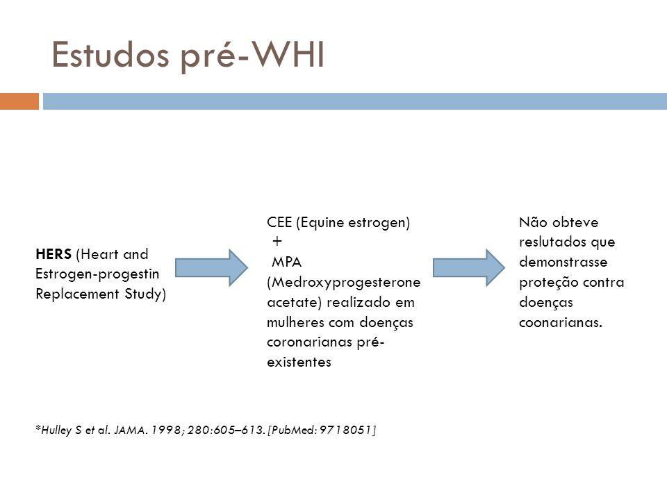 Estudos pré-WHI CEE (Equine estrogen) +