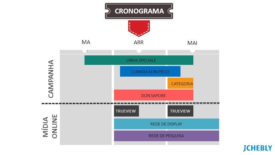 CRONOGRAMA CAMPANHA MÍDIA ONLINE