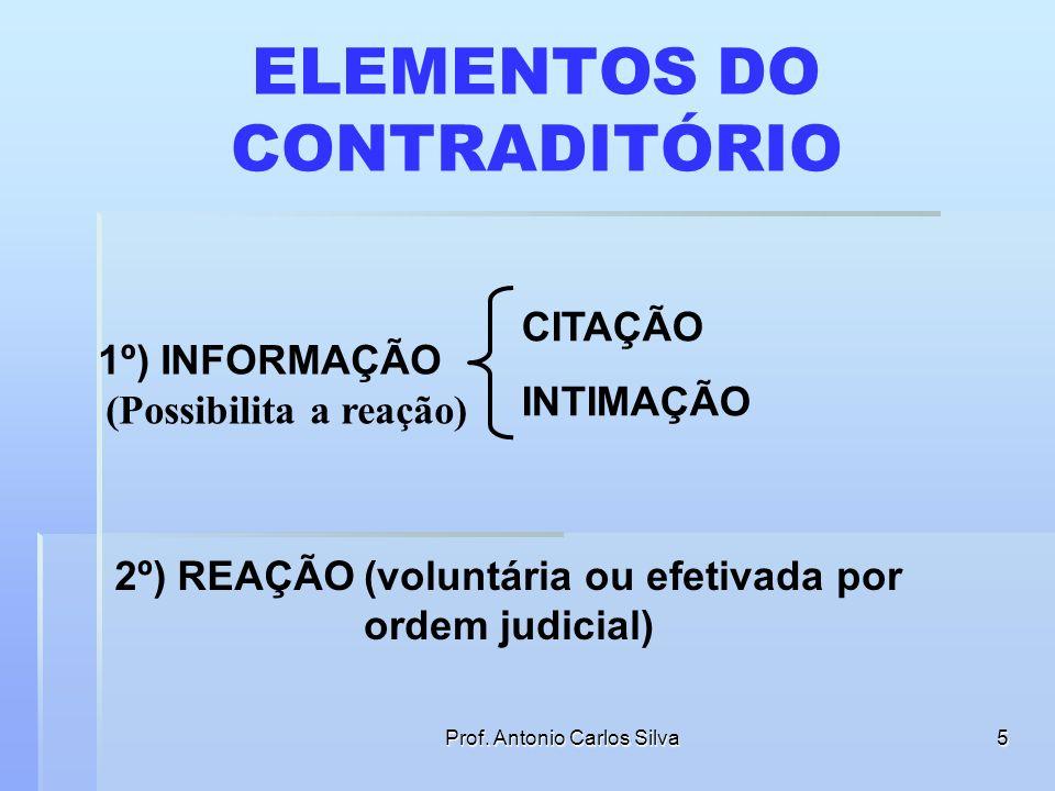 ELEMENTOS DO CONTRADITÓRIO
