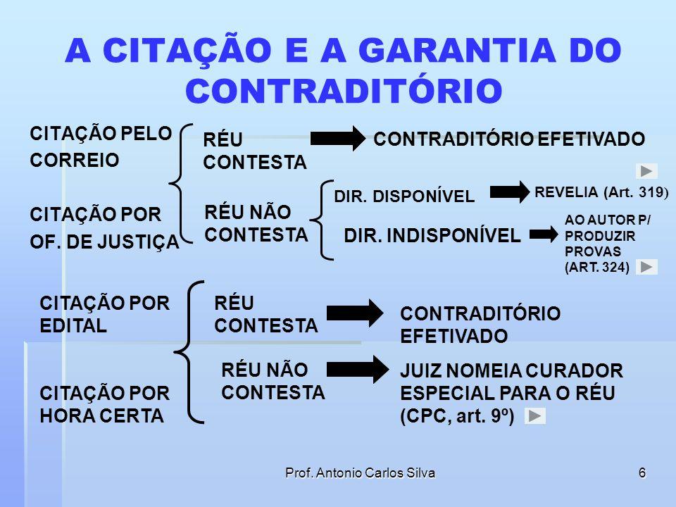 A CITAÇÃO E A GARANTIA DO CONTRADITÓRIO