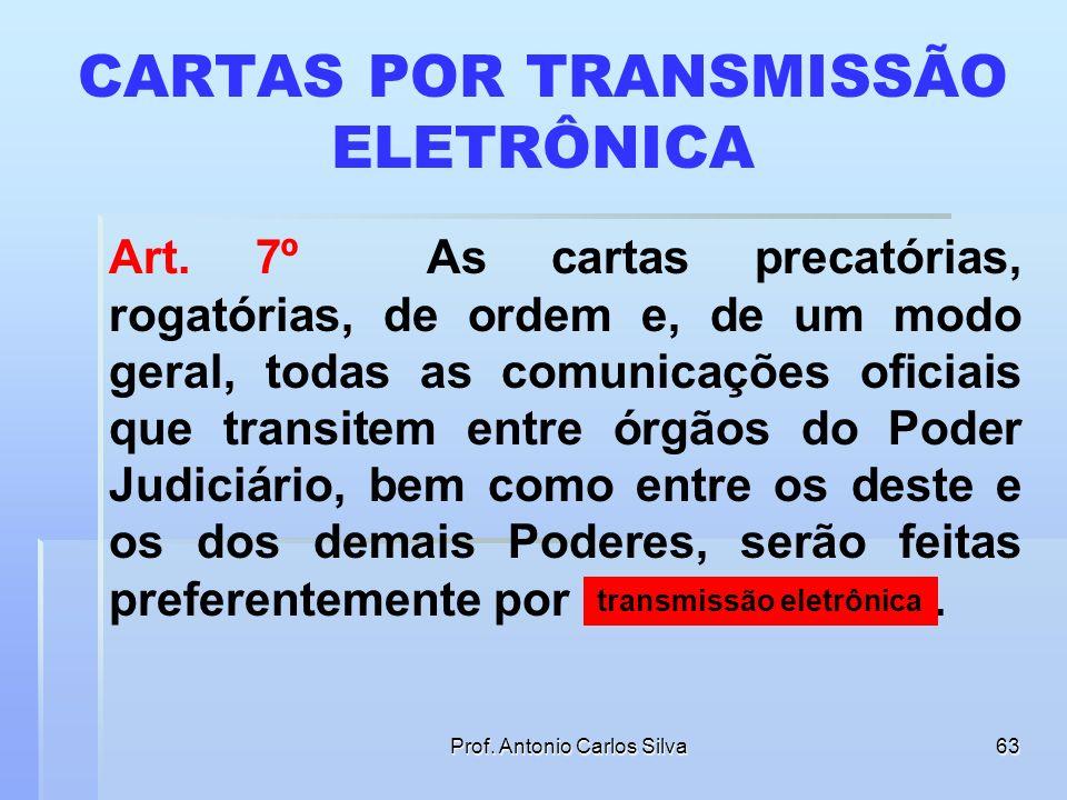 CARTAS POR TRANSMISSÃO ELETRÔNICA