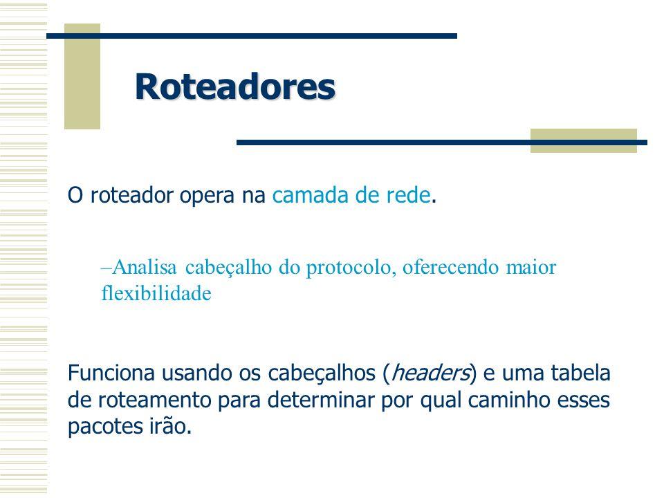 Roteadores O roteador opera na camada de rede.