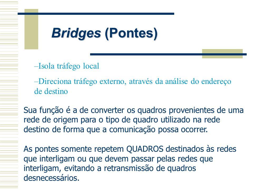 Bridges (Pontes) Isola tráfego local