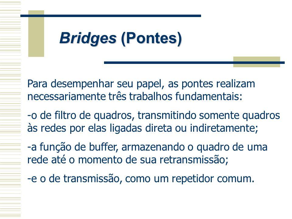 Bridges (Pontes) Para desempenhar seu papel, as pontes realizam necessariamente três trabalhos fundamentais:
