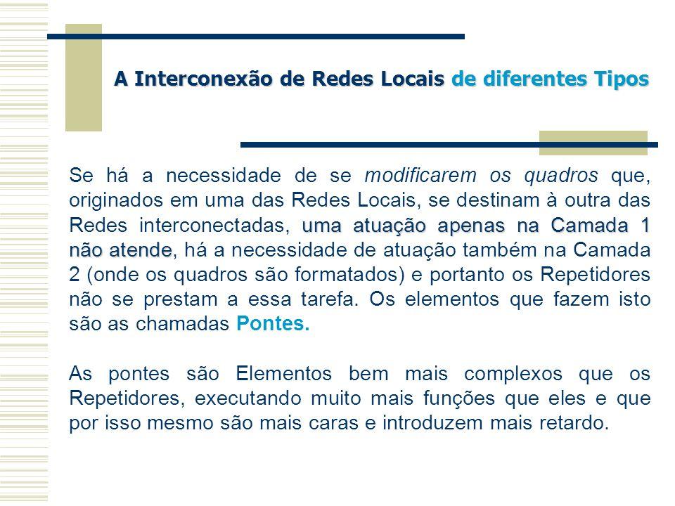 A Interconexão de Redes Locais de diferentes Tipos