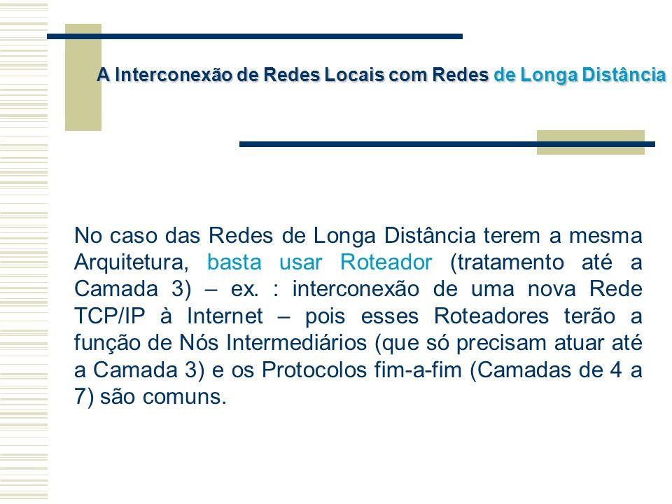 A Interconexão de Redes Locais com Redes de Longa Distância