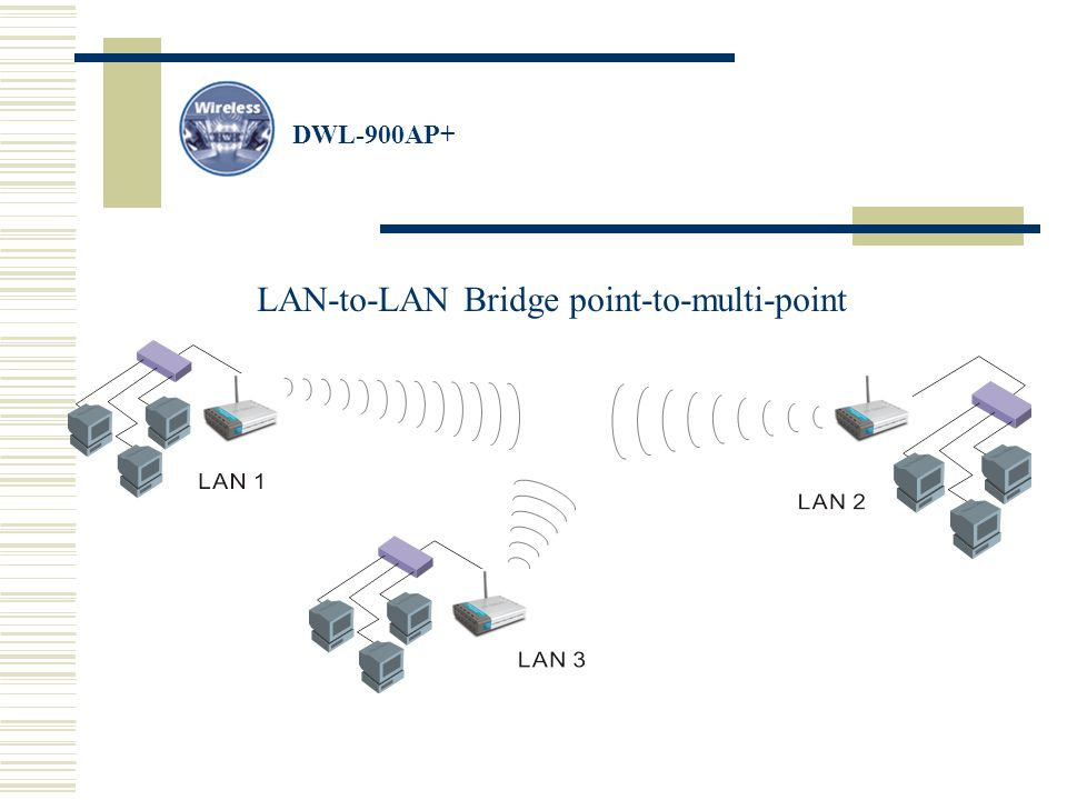 LAN-to-LAN Bridge point-to-multi-point