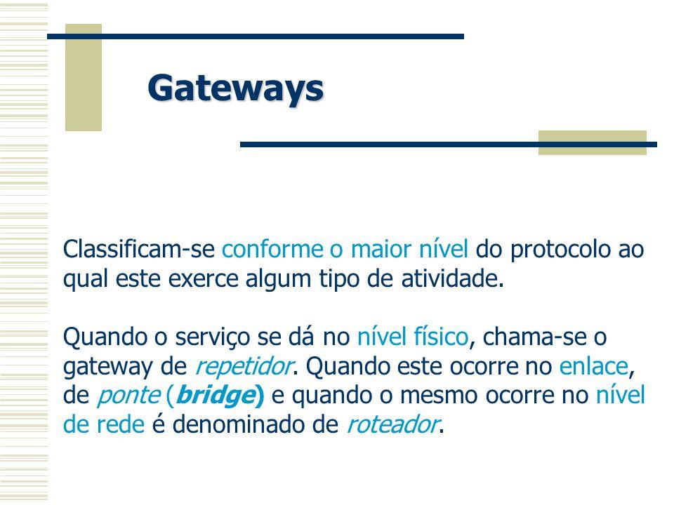 Gateways Classificam-se conforme o maior nível do protocolo ao qual este exerce algum tipo de atividade.