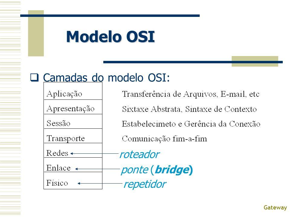 Modelo OSI Camadas do modelo OSI: roteador ponte (bridge) repetidor