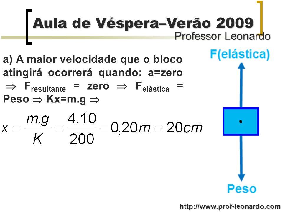 a) A maior velocidade que o bloco atingirá ocorrerá quando: a=zero  Fresultante = zero  Felástica = Peso  Kx=m.g 