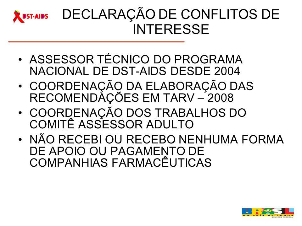 DECLARAÇÃO DE CONFLITOS DE INTERESSE