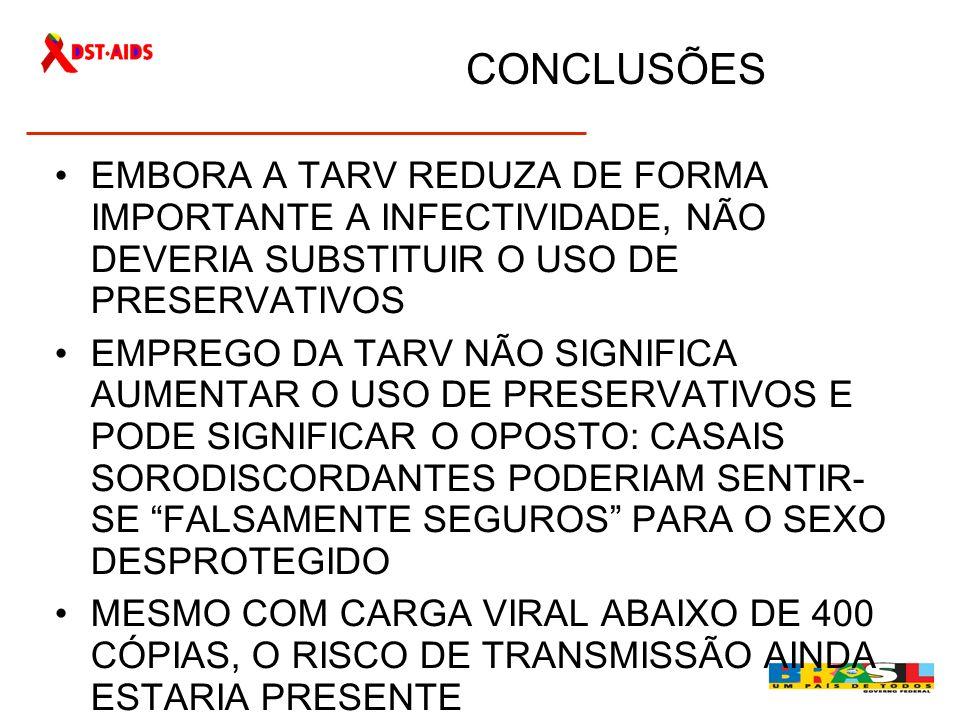 CONCLUSÕES EMBORA A TARV REDUZA DE FORMA IMPORTANTE A INFECTIVIDADE, NÃO DEVERIA SUBSTITUIR O USO DE PRESERVATIVOS.