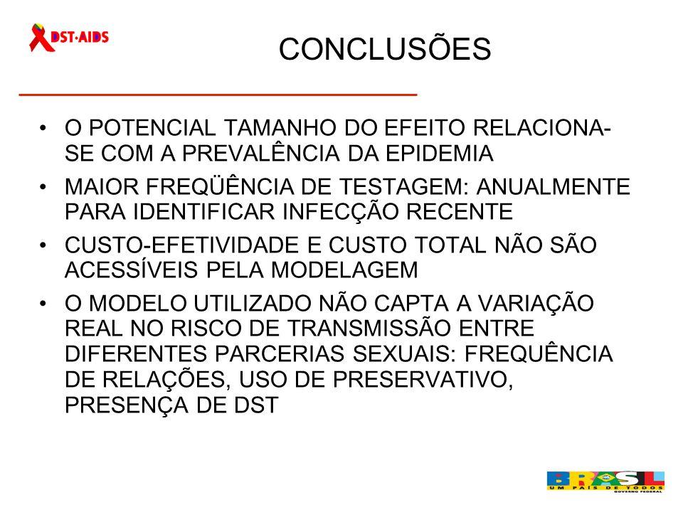CONCLUSÕES O POTENCIAL TAMANHO DO EFEITO RELACIONA- SE COM A PREVALÊNCIA DA EPIDEMIA.