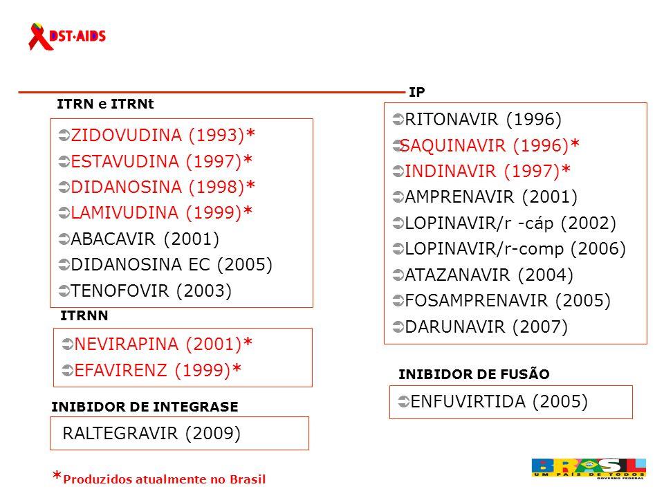 *Produzidos atualmente no Brasil