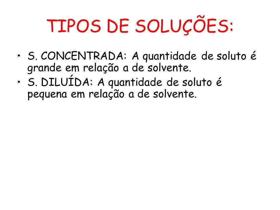 TIPOS DE SOLUÇÕES: S. CONCENTRADA: A quantidade de soluto é grande em relação a de solvente.