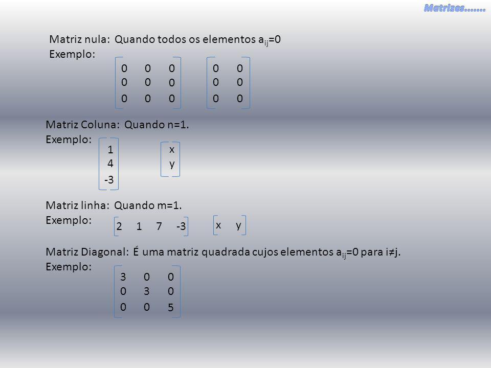 Matriz nula: Quando todos os elementos aij=0