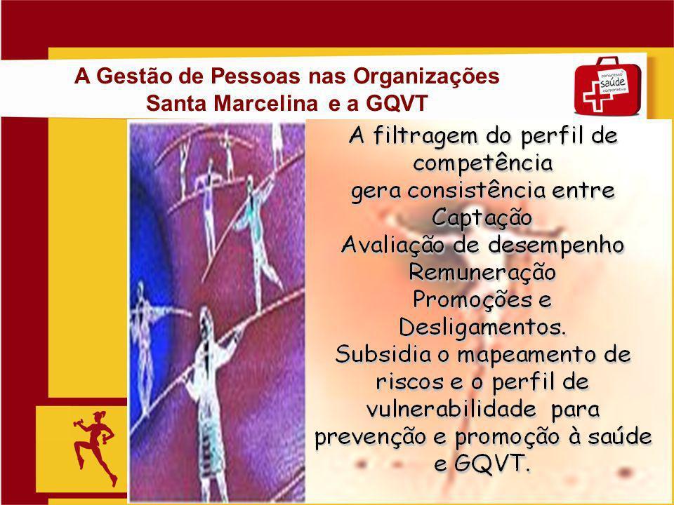 A Gestão de Pessoas nas Organizações Santa Marcelina e a GQVT