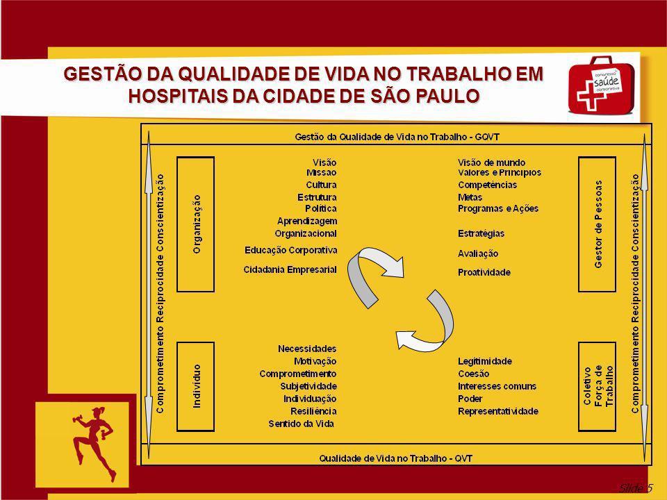 GESTÃO DA QUALIDADE DE VIDA NO TRABALHO EM HOSPITAIS DA CIDADE DE SÃO PAULO