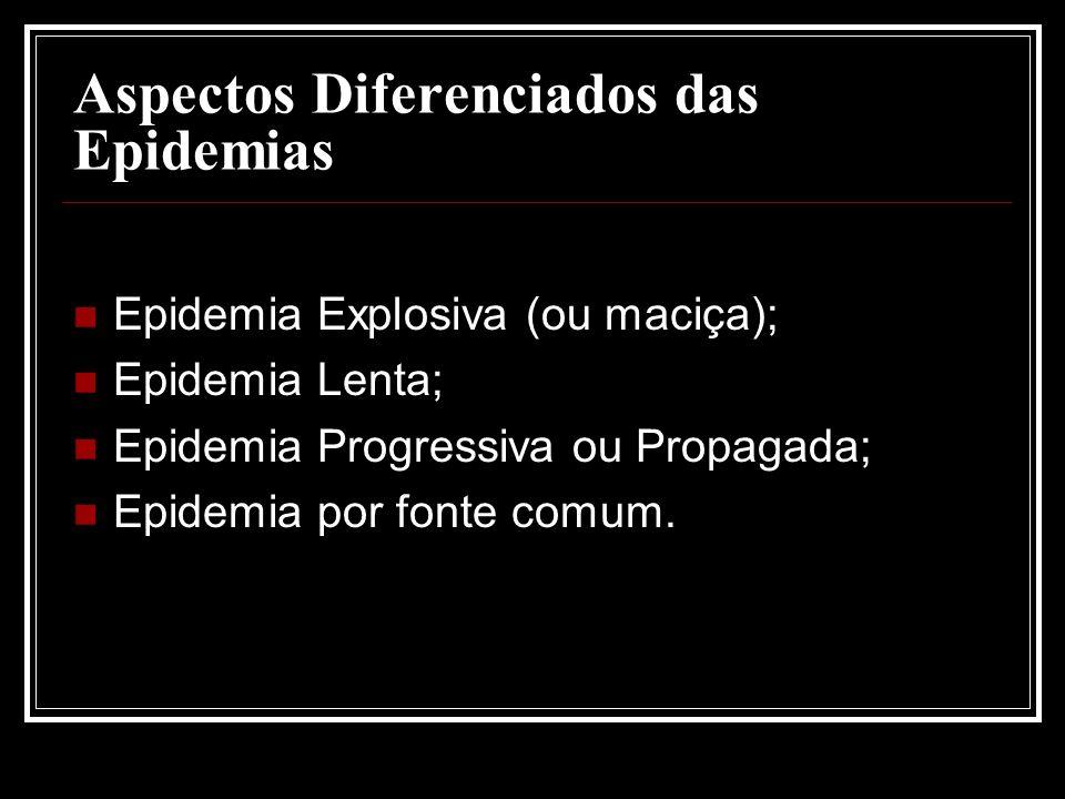 Aspectos Diferenciados das Epidemias