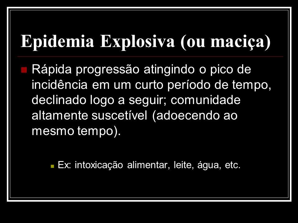Epidemia Explosiva (ou maciça)