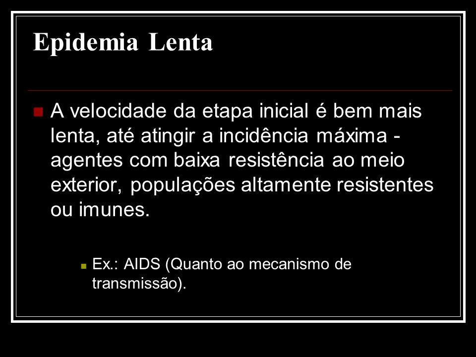 Epidemia Lenta