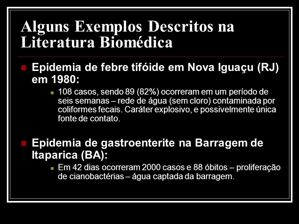 Alguns Exemplos Descritos na Literatura Biomédica