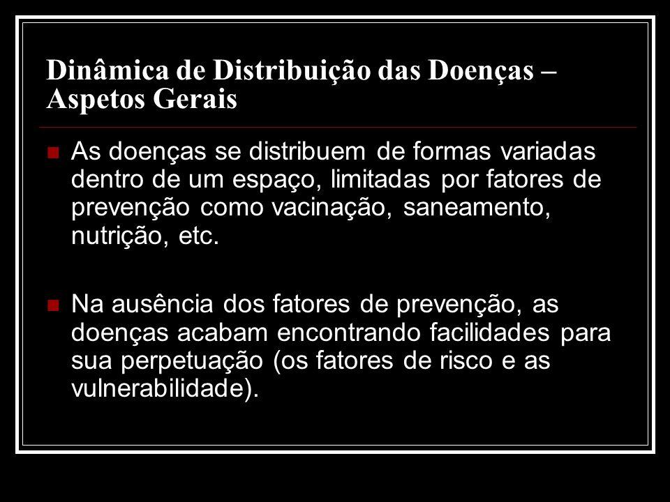 Dinâmica de Distribuição das Doenças – Aspetos Gerais