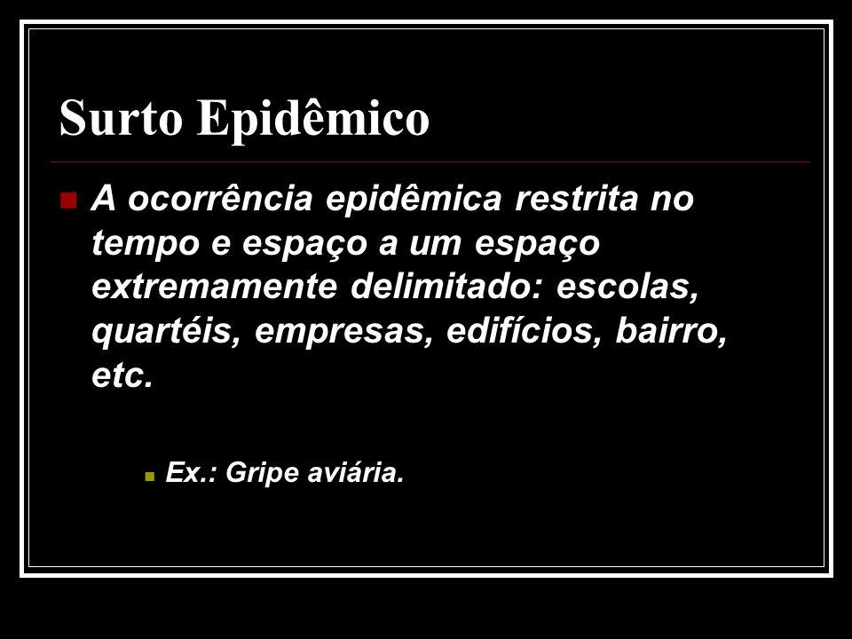 Surto Epidêmico