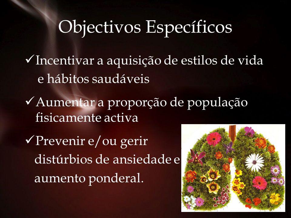 Objectivos Específicos