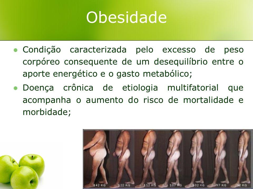 Obesidade Condição caracterizada pelo excesso de peso corpóreo consequente de um desequilíbrio entre o aporte energético e o gasto metabólico;