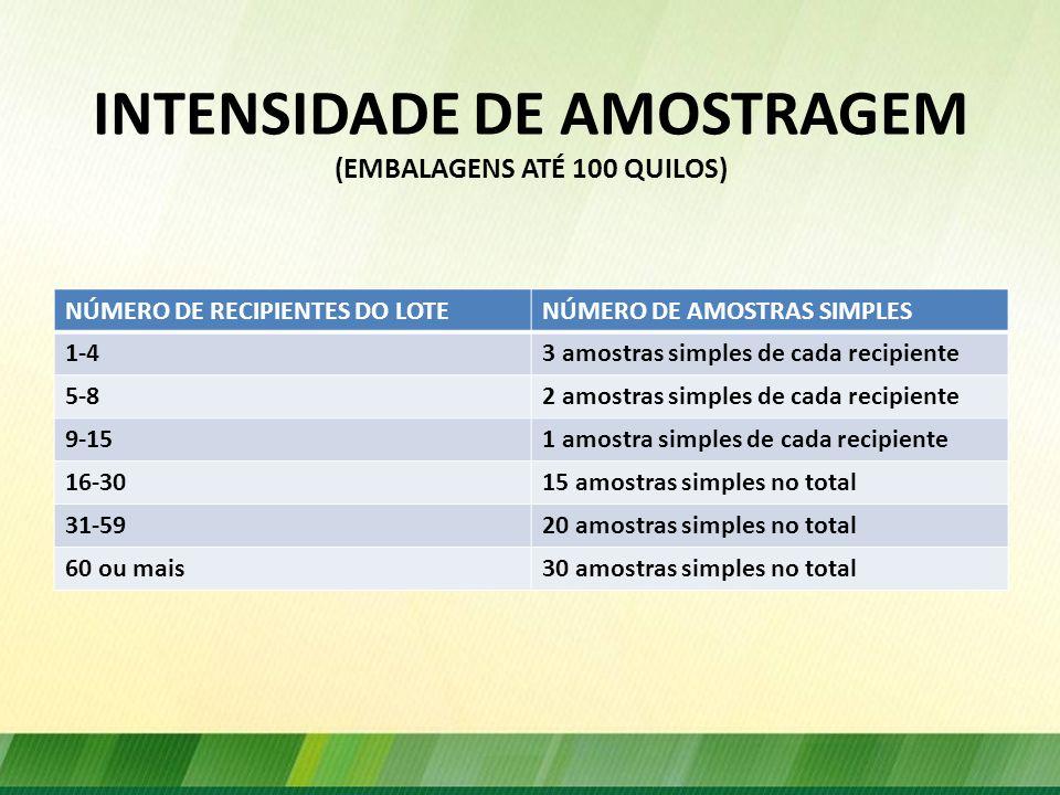 INTENSIDADE DE AMOSTRAGEM (EMBALAGENS ATÉ 100 QUILOS)