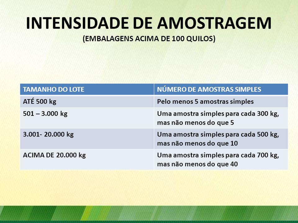 INTENSIDADE DE AMOSTRAGEM (EMBALAGENS ACIMA DE 100 QUILOS)