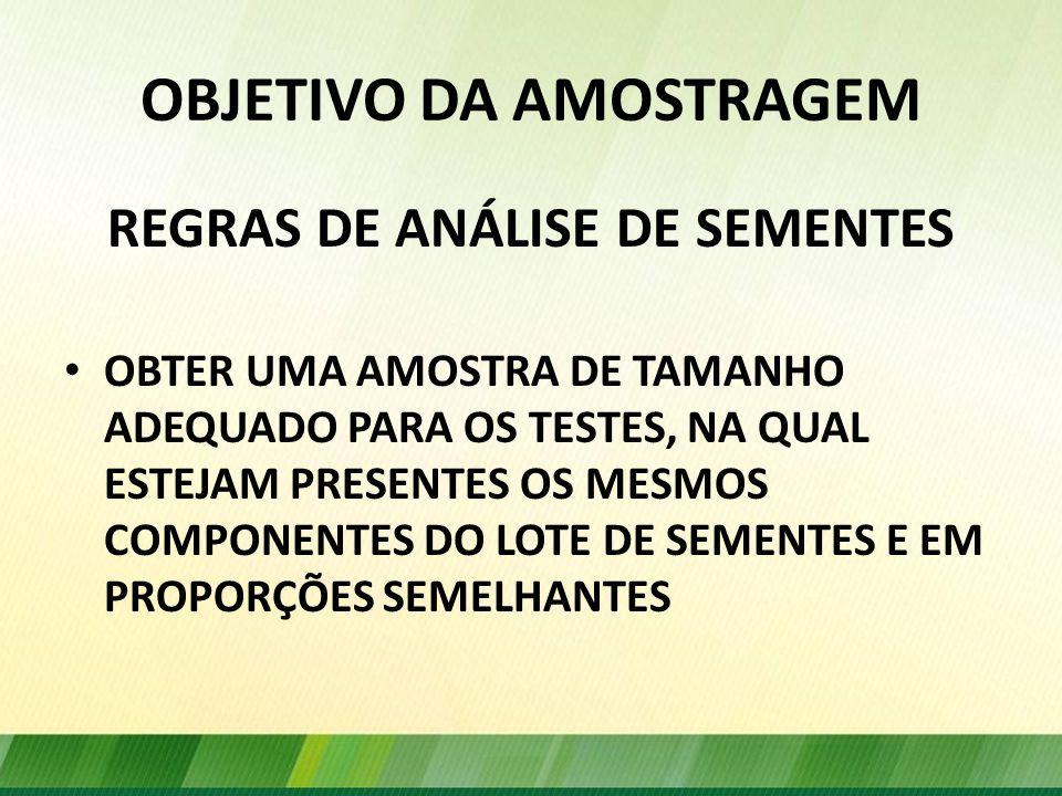 OBJETIVO DA AMOSTRAGEM