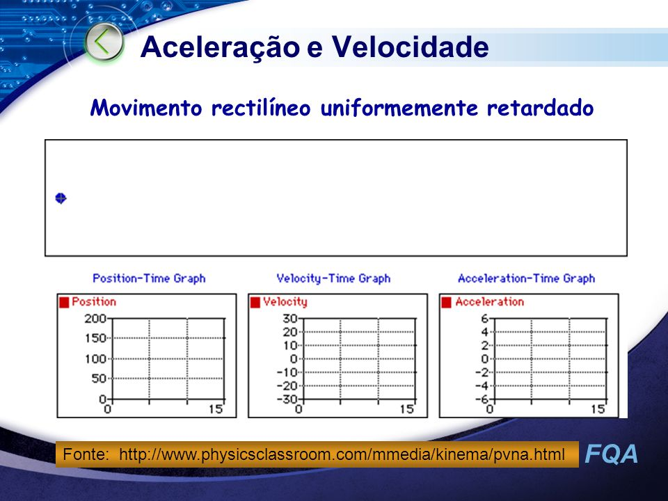 Aceleração e Velocidade