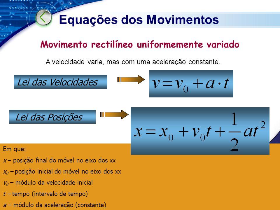 Equações dos Movimentos