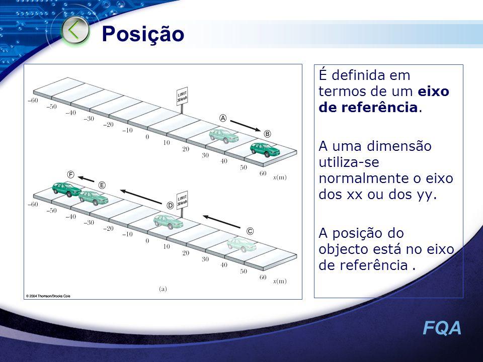 Posição É definida em termos de um eixo de referência.