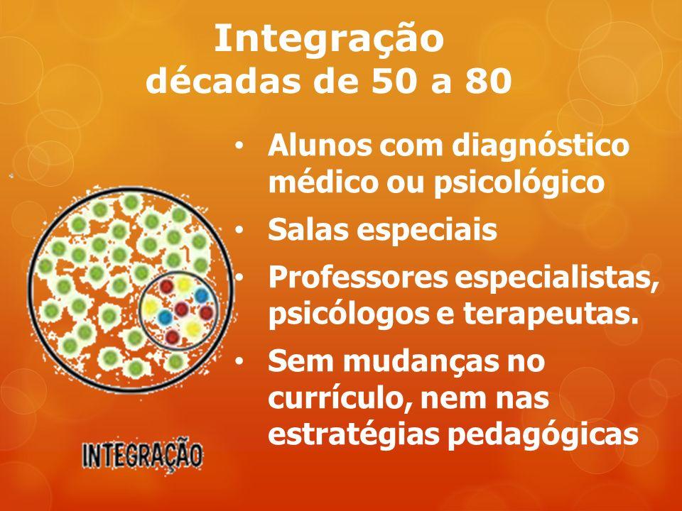Integração décadas de 50 a 80