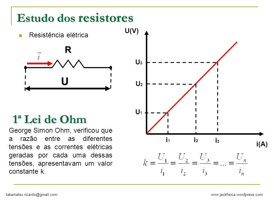 Estudo dos resistores 1ª Lei de Ohm U R U(V) Resistência elétrica U3