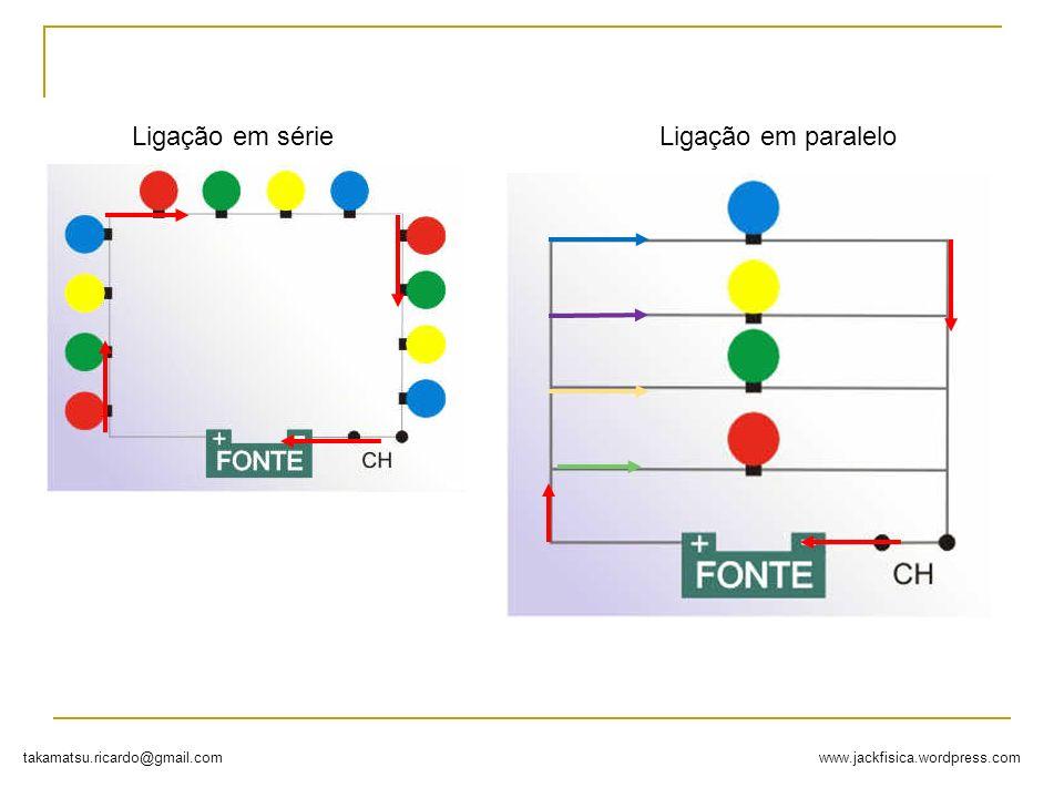 Ligação em série Ligação em paralelo