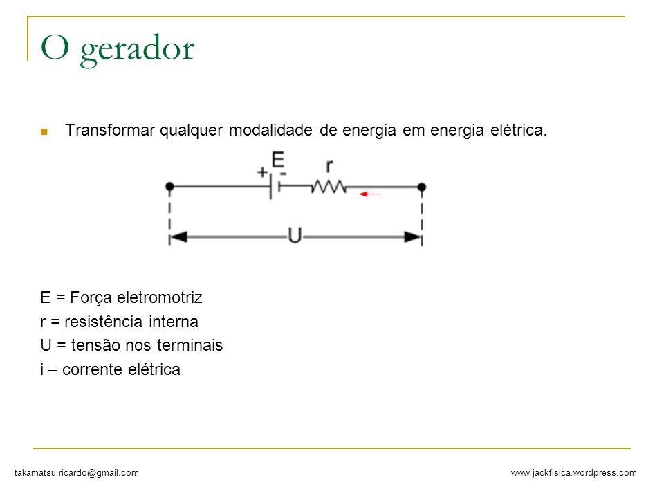 O gerador Transformar qualquer modalidade de energia em energia elétrica. E = Força eletromotriz. r = resistência interna.