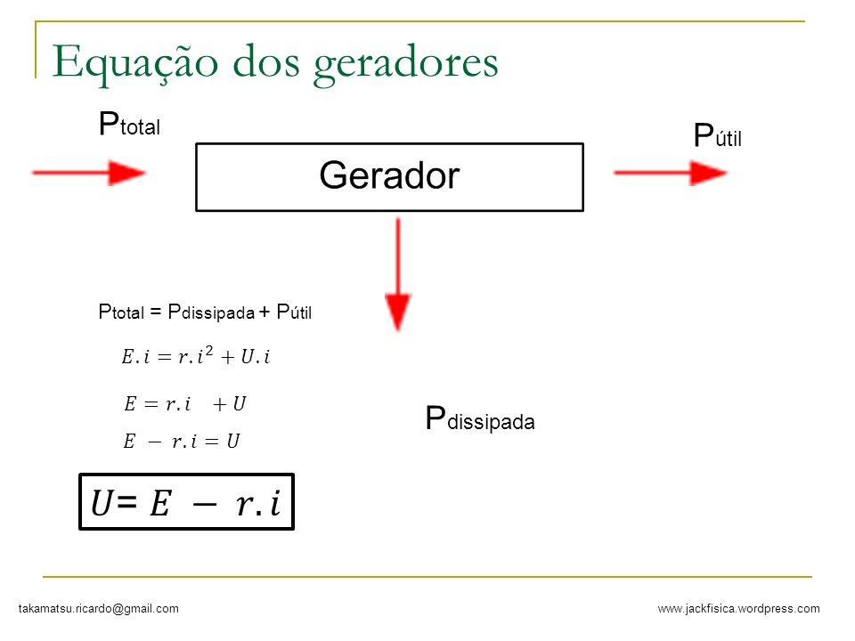 Equação dos geradores 𝑈= 𝐸 − 𝑟. 𝑖 Ptotal Pútil Pdissipada