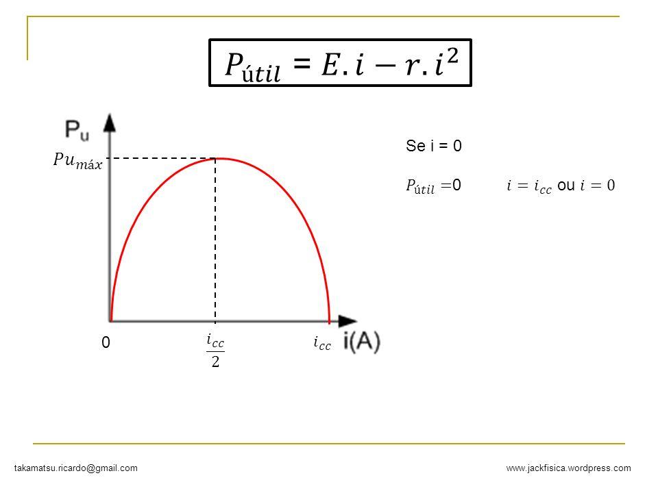 𝑃 ú𝑡𝑖𝑙 = 𝐸.𝑖−𝑟. 𝑖 2 𝑃𝑢 𝑚á𝑥 Se i = 0 𝑃 ú𝑡𝑖𝑙 =0 𝑖= 𝑖 𝑐𝑐 ou 𝑖=0 𝑖 𝑐𝑐 2