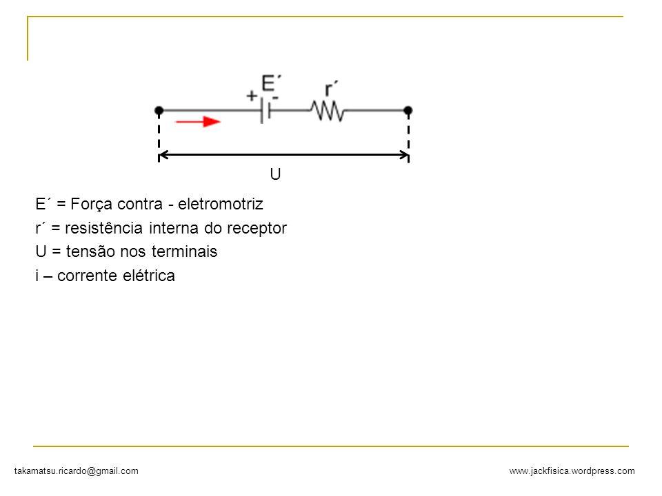 E´ = Força contra - eletromotriz