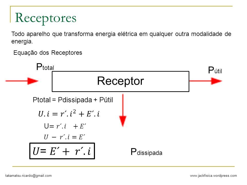 Receptores 𝑈= 𝐸´+ 𝑟´. 𝑖 Ptotal Pútil Pdissipada 𝑈.𝑖=𝑟´. 𝑖 2 +𝐸´.𝑖