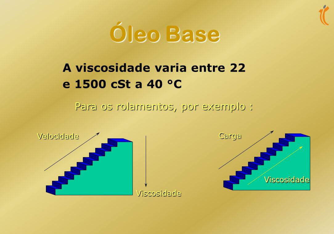 Óleo Base A viscosidade varia entre 22 e 1500 cSt a 40 °C