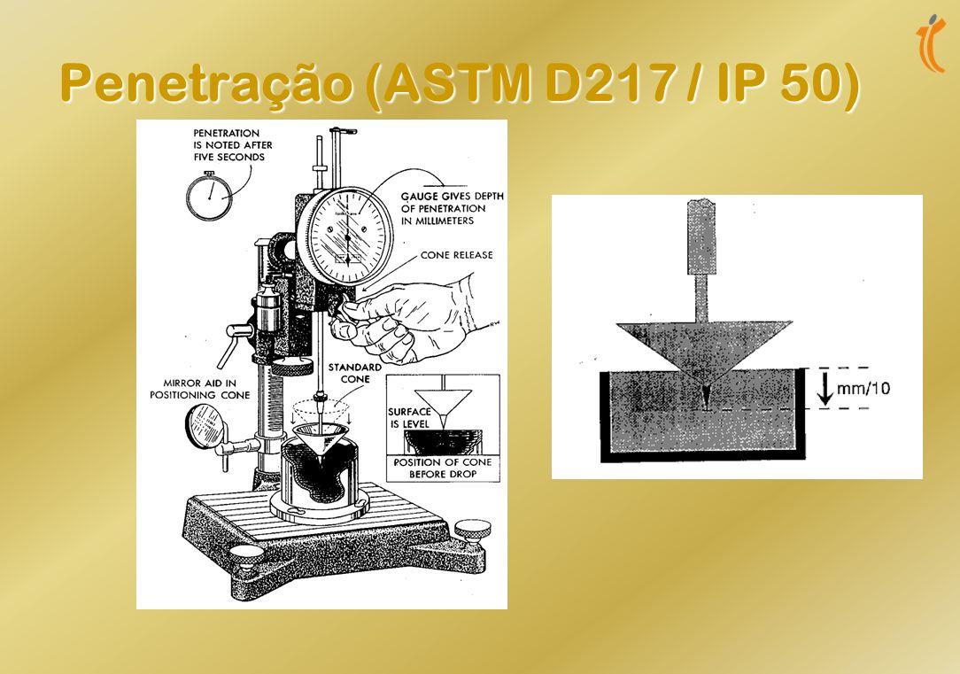 Penetração (ASTM D217 / IP 50)