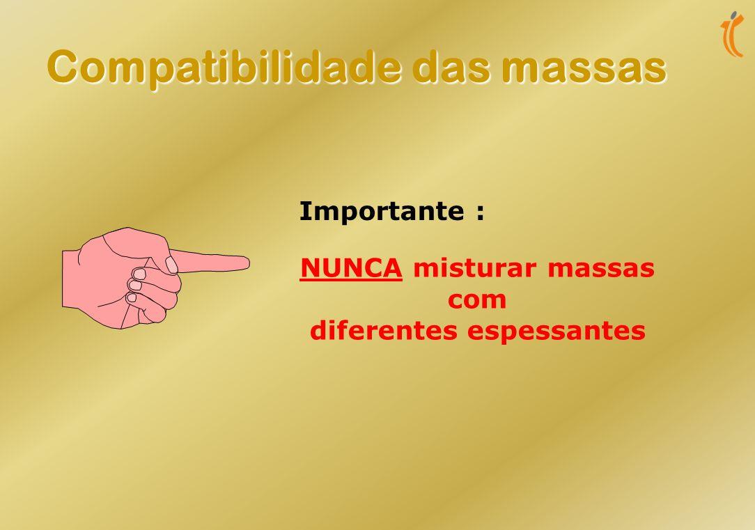 Compatibilidade das massas