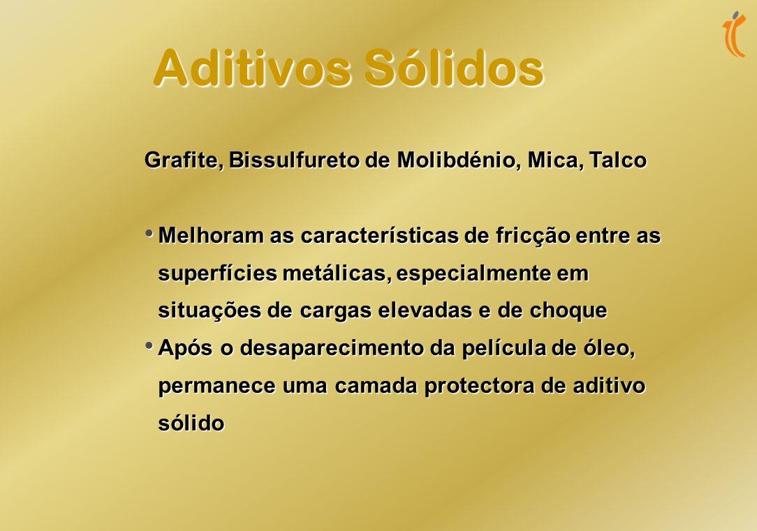 Aditivos Sólidos Grafite, Bissulfureto de Molibdénio, Mica, Talco