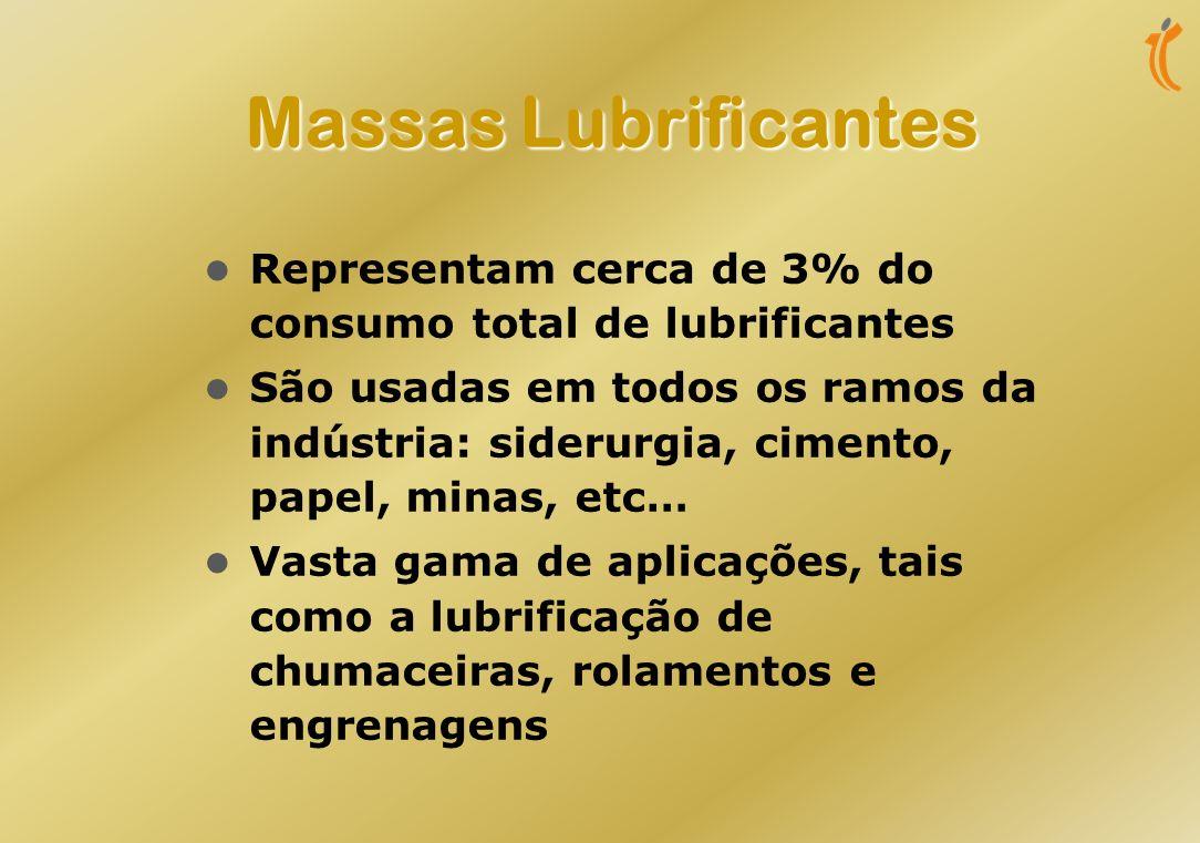 Massas Lubrificantes Representam cerca de 3% do consumo total de lubrificantes.
