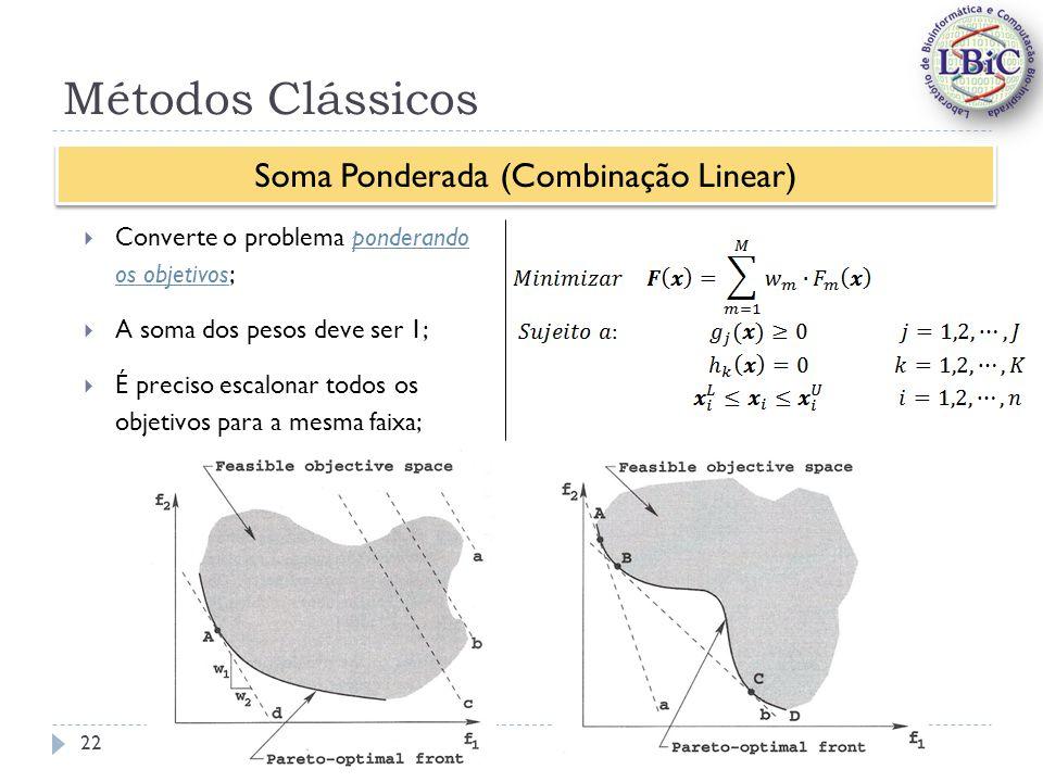 Soma Ponderada (Combinação Linear)